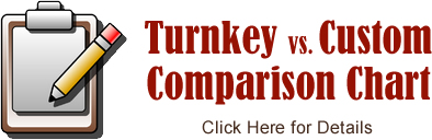 Turnkey vs. Custom Comparison Chart