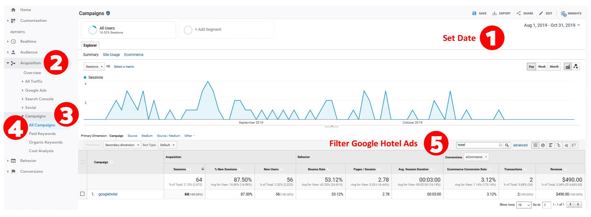 Snapshot of GA Google HOtel Ads ROAS