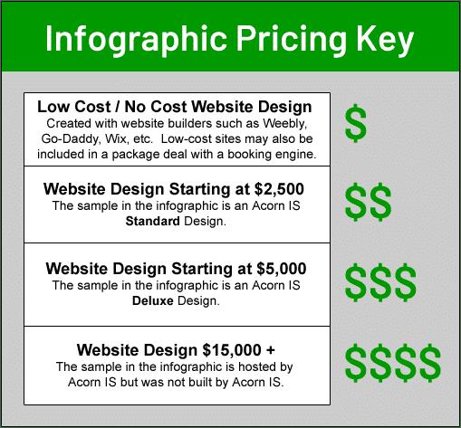 Pricing Key